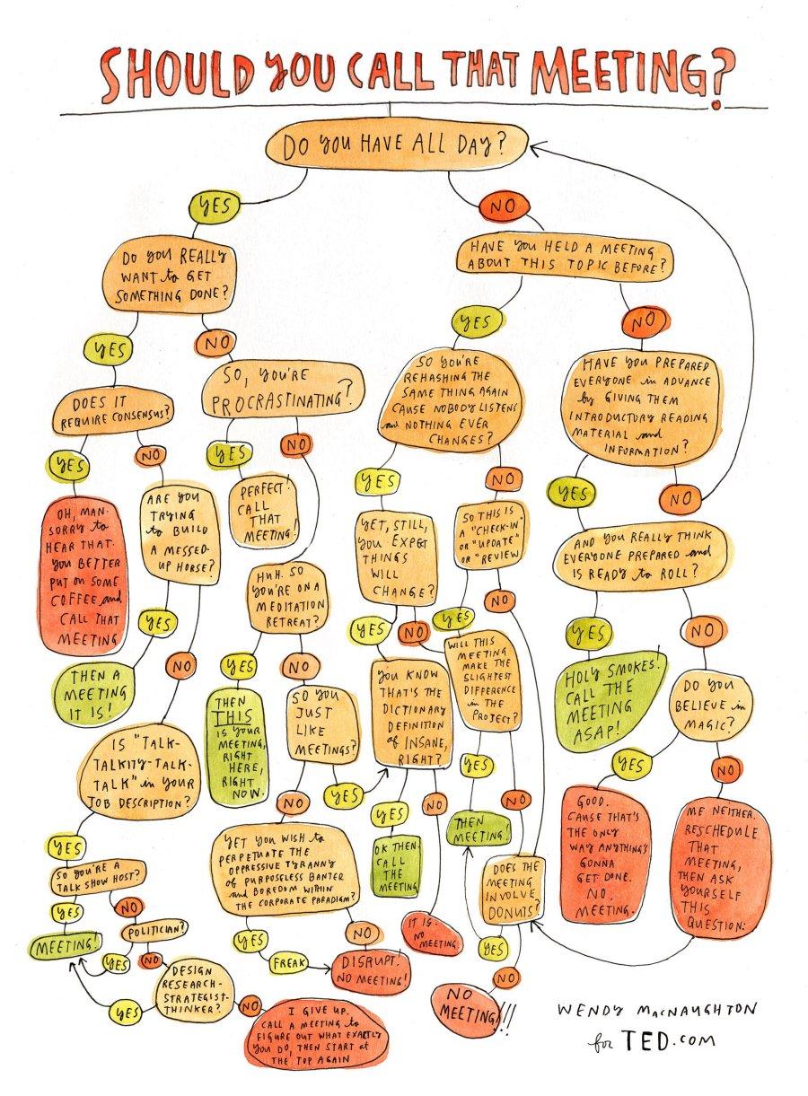 Effective meetings infographic.jpg