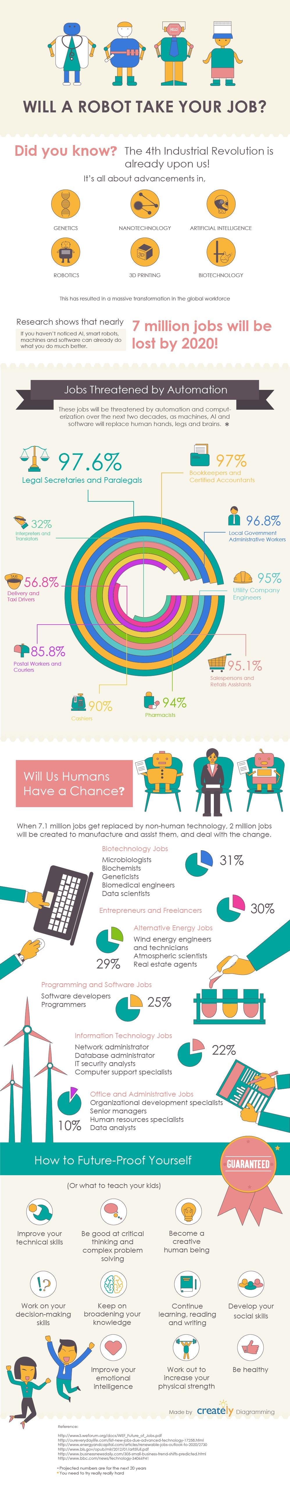 Technology-vs.-Jobs-in-2020_Infographic-03.jpg