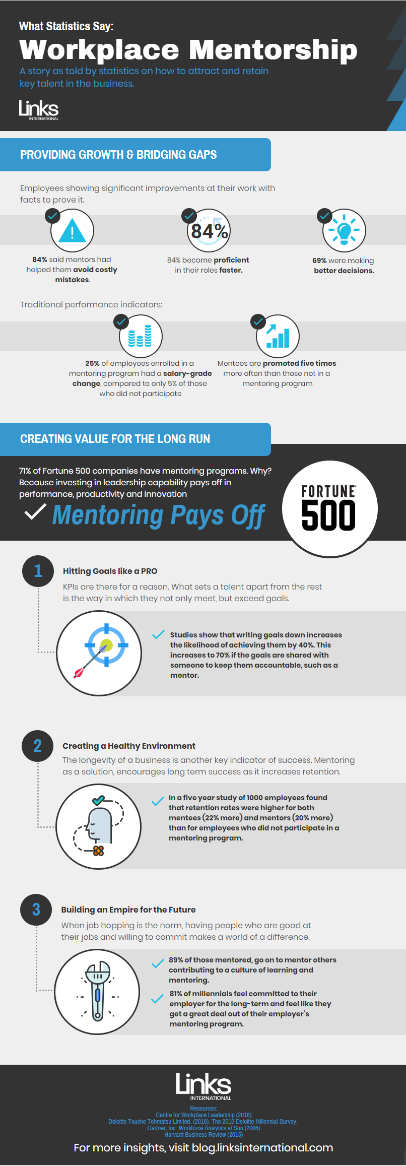 Mentoring to attract talent_ infographic